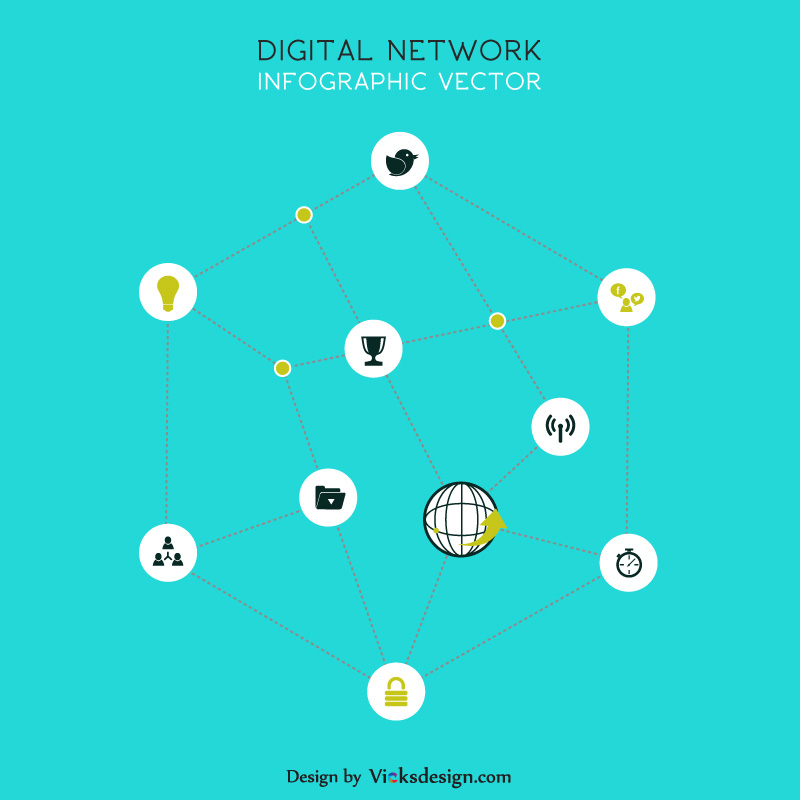 Digital network infographic vector, social media network info graphic vector graphics